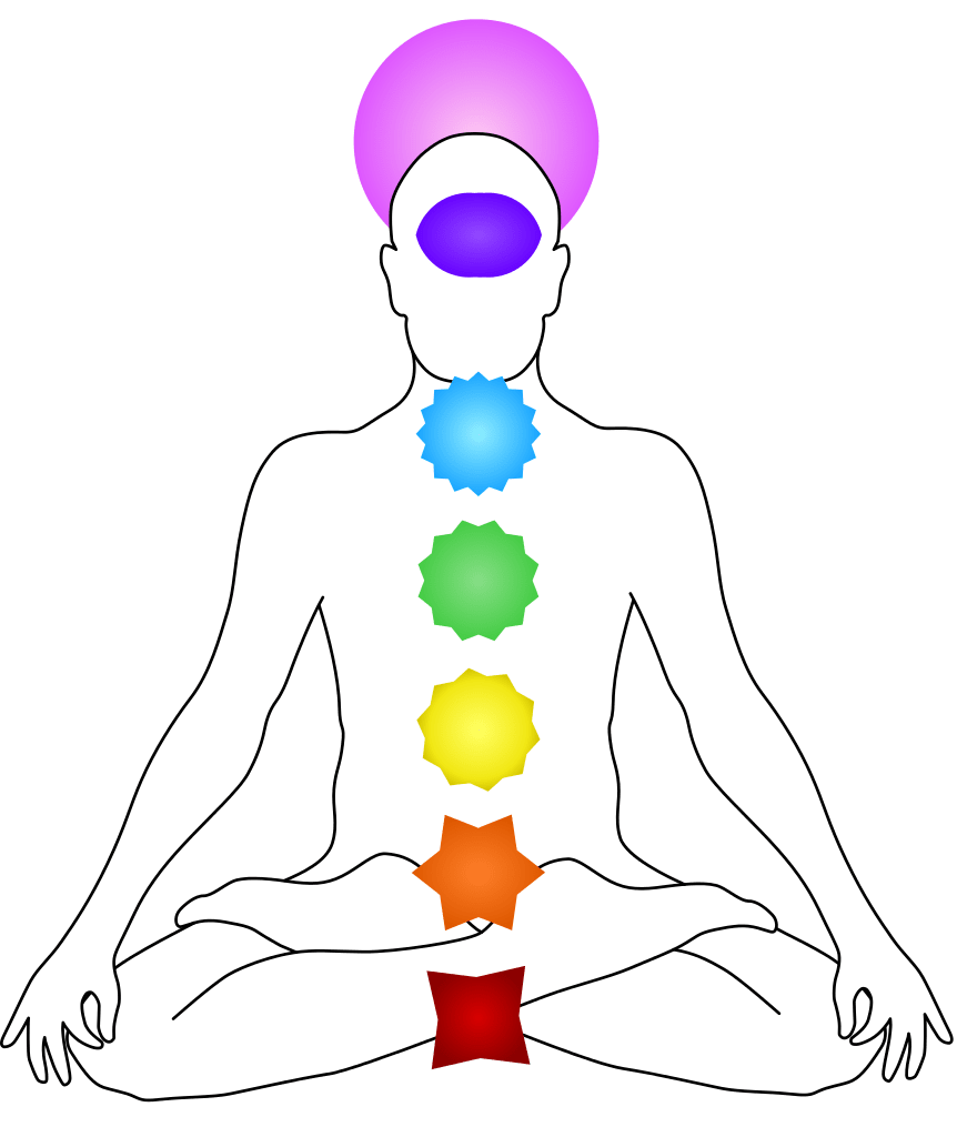 The 7 Chakras and the Meaning of Dreams